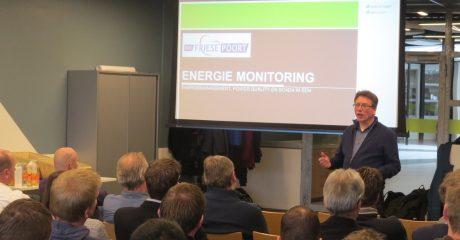 Energiemonitoring gericht op energiebesparende maatregelen voor gebouwen