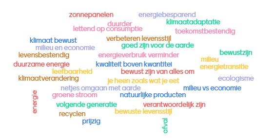 Online Masterclass duurzaamheid voor Noorderkracht